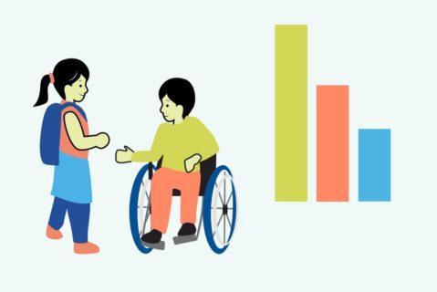 Kind im Rollstuhl und Mädchen