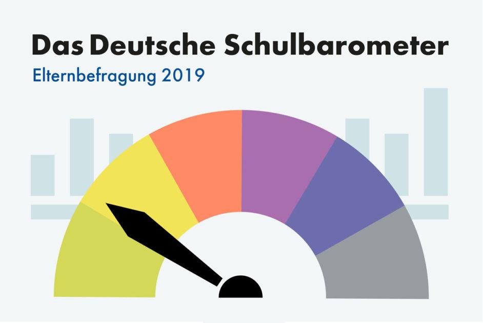 Das Deutsche Schulbarometer